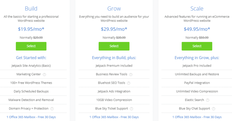 Bluehost Managed WordPress Hosting Plans
