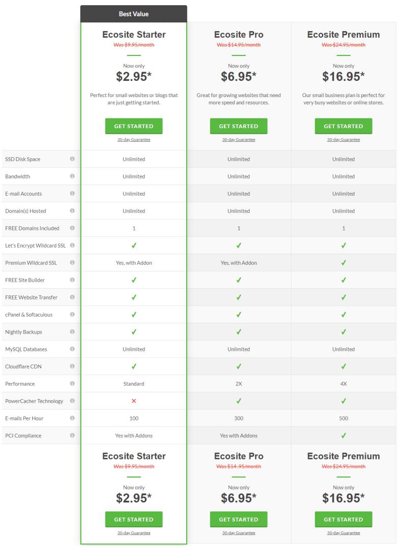 GreenGeeks Web Hosting Service Provider