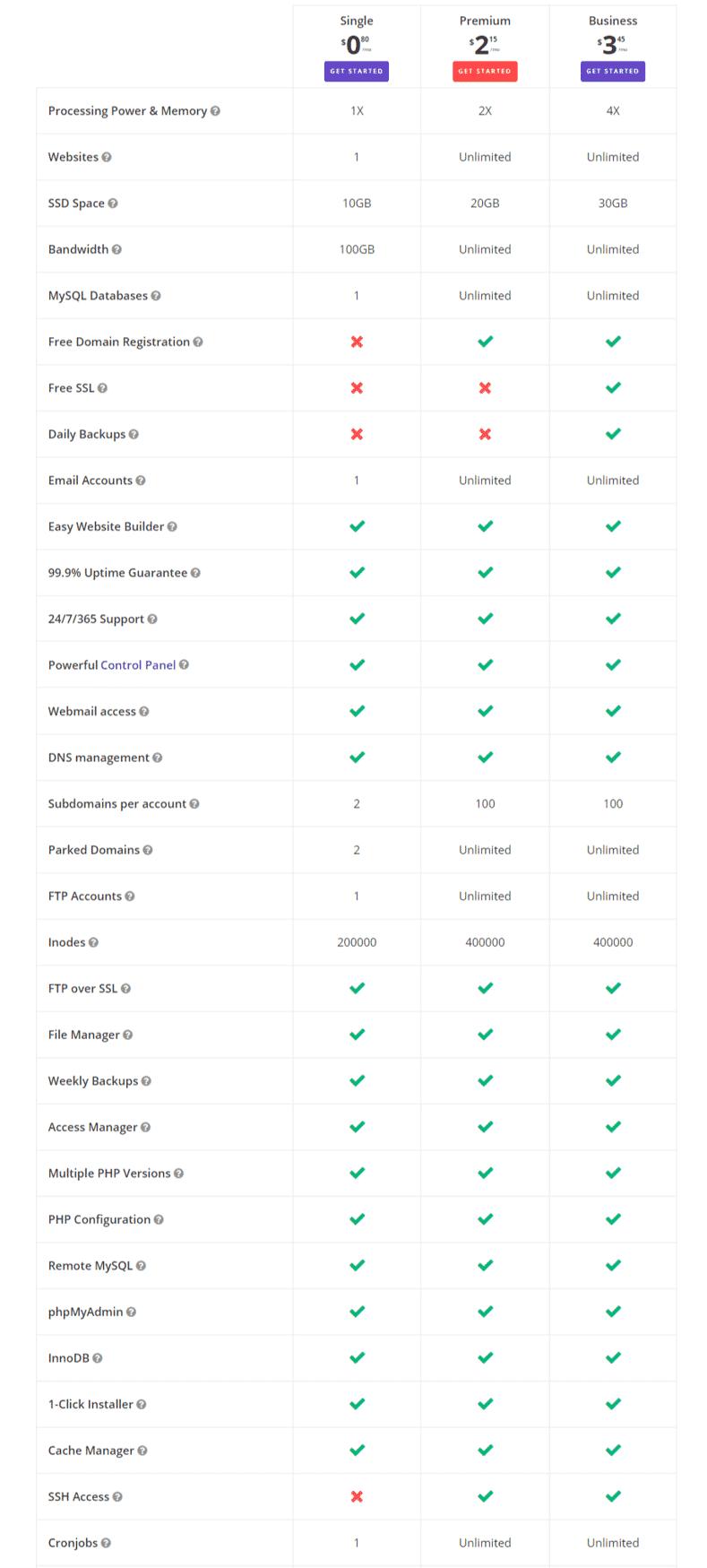 Hostinger Web Hosting Service Provider