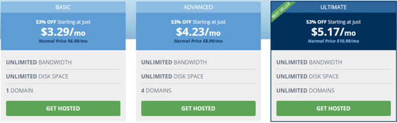 Hostwinds Web Hosting Provider