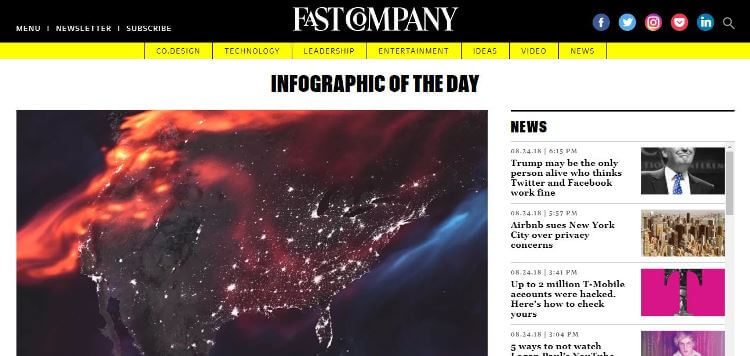 Fast Company Free Infographic Submission Site