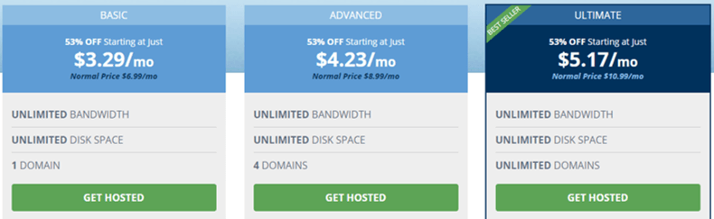 Hostwinds Shared Hosting Coupon Code
