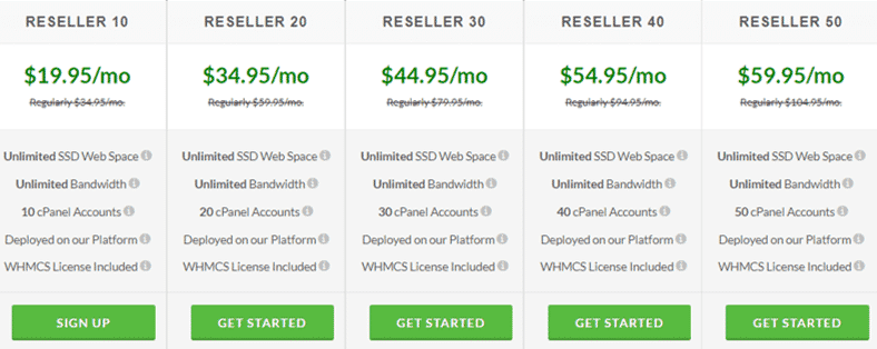 GreenGeeks Reseller Hosting Plans and Pricing
