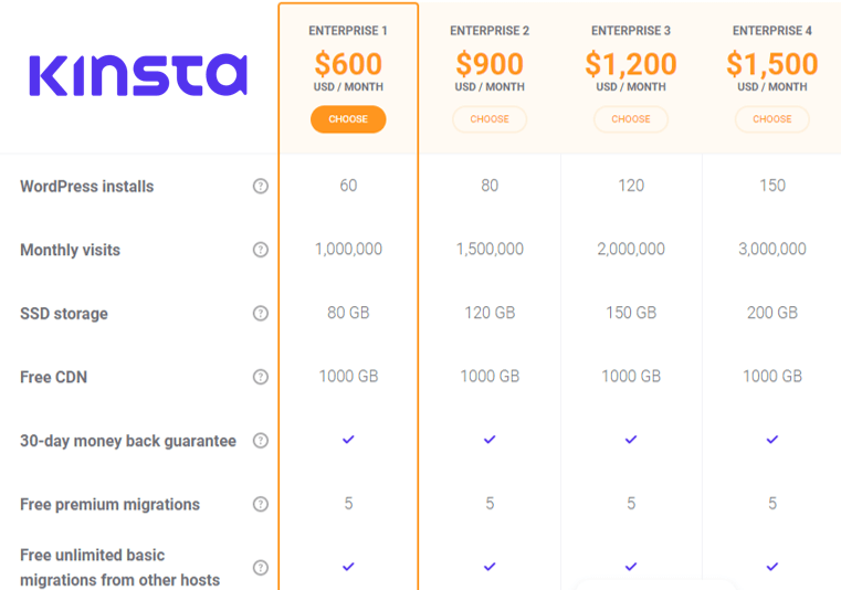 Kinsta Enterprise Hosting Plans