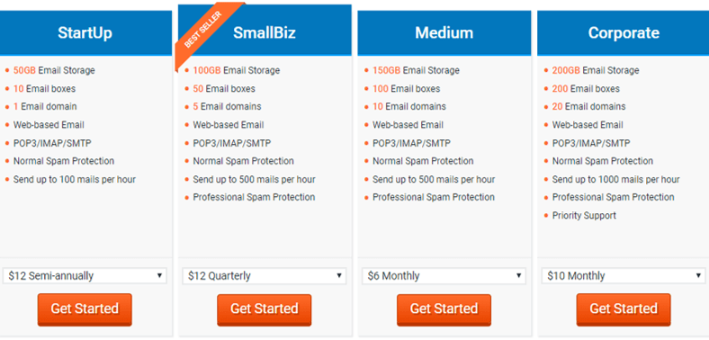 ScalaHosting Email Hosting Plans