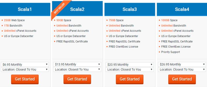ScalaHosting Reseller Hosting Plans