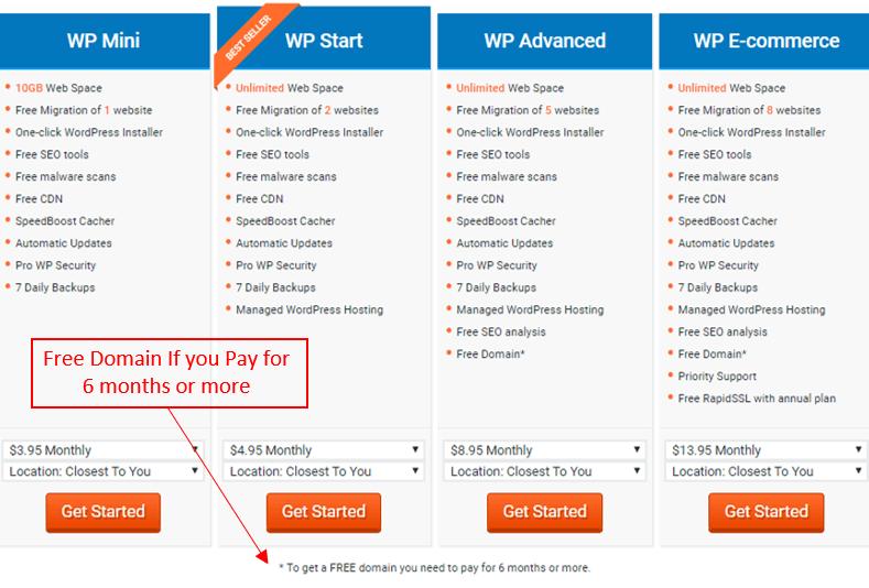 ScalaHosting WordPress Hosting Plans